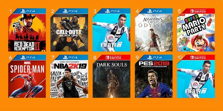 Listado con los 10 juegos más vendidos en octubre 2018: Red Dead Redemption 2, Call of Duty Black Ops, Fifa 19, Assassins Creed Odyssey, Super Mario Party, Spider-Man, NBA2K19, Dark Souls: Remastered, PES 2019, FIFA 19 Nintendo Switch